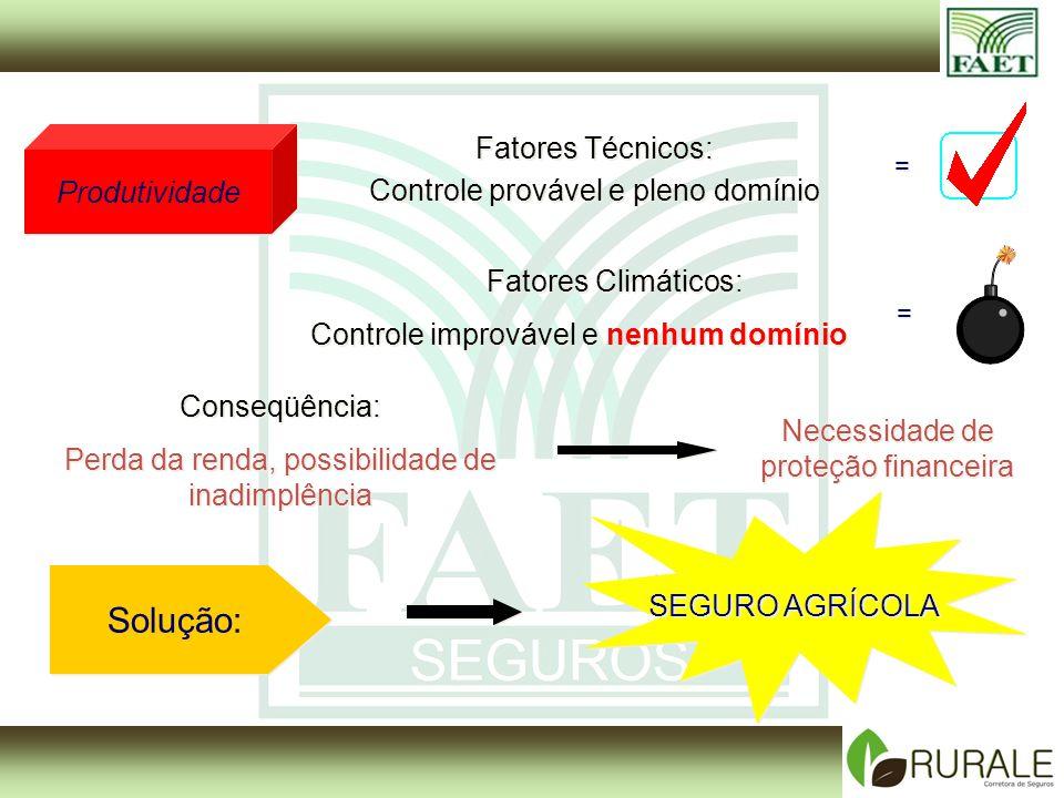 Solução: Fatores Técnicos: Controle provável e pleno domínio
