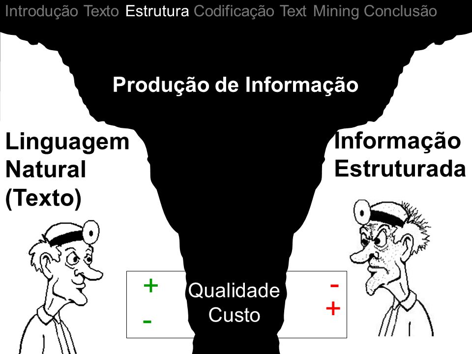 Produção de Informação