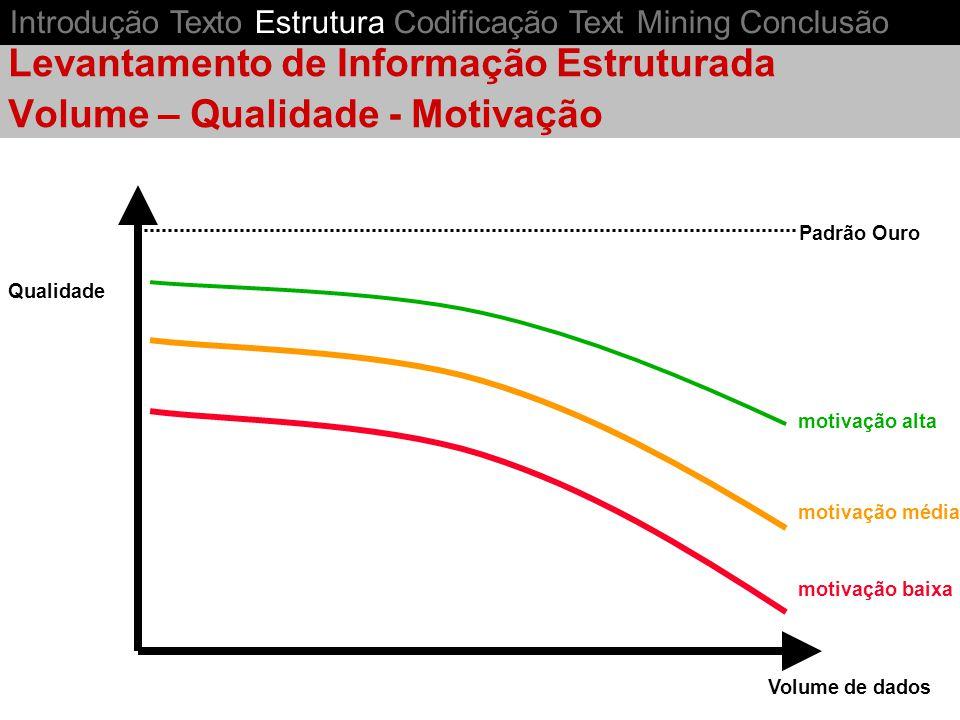 Levantamento de Informação Estruturada Volume – Qualidade - Motivação