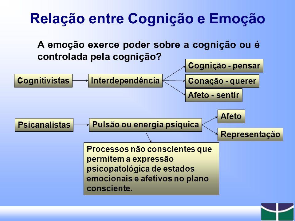Relação entre Cognição e Emoção