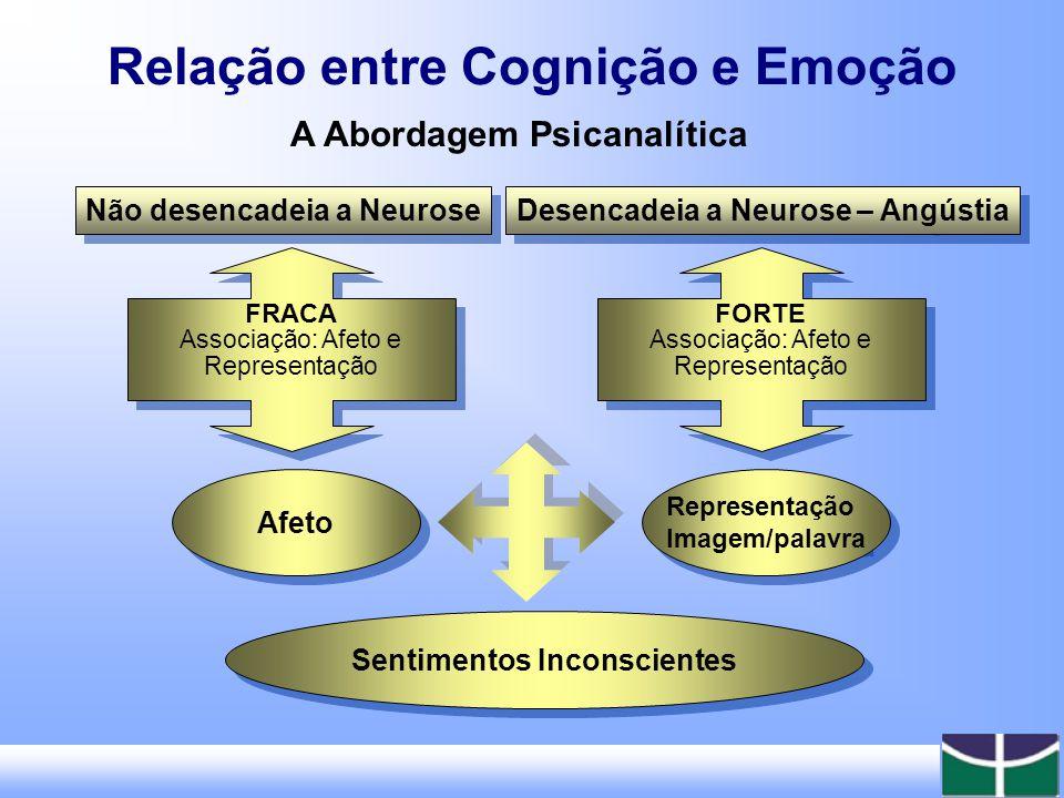 Relação entre Cognição e Emoção Sentimentos Inconscientes