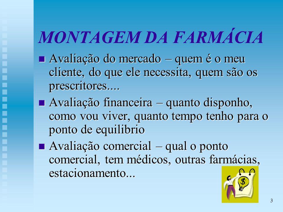 MONTAGEM DA FARMÁCIA Avaliação do mercado – quem é o meu cliente, do que ele necessita, quem são os prescritores....