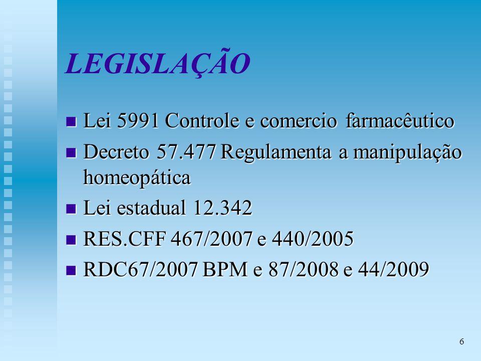 LEGISLAÇÃO Lei 5991 Controle e comercio farmacêutico