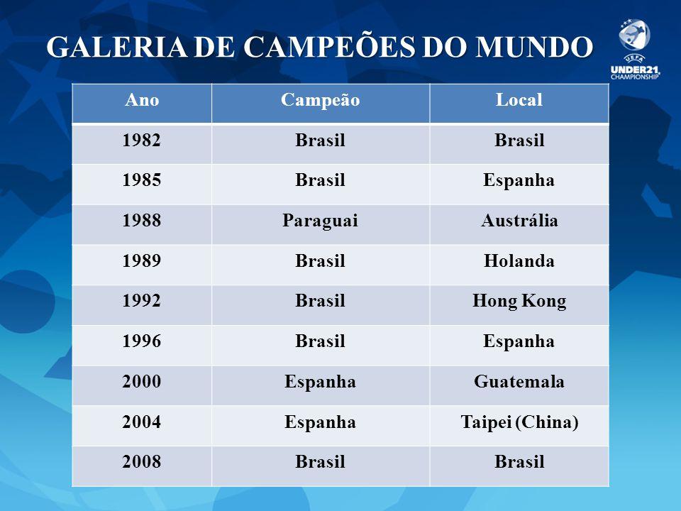 GALERIA DE CAMPEÕES DO MUNDO