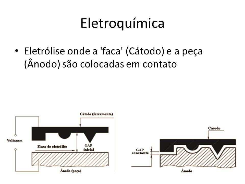 Eletroquímica Eletrólise onde a faca (Cátodo) e a peça (Ânodo) são colocadas em contato