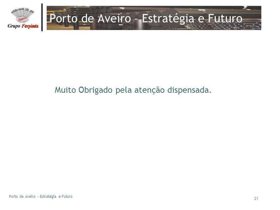 Porto de Aveiro – Estratégia e Futuro