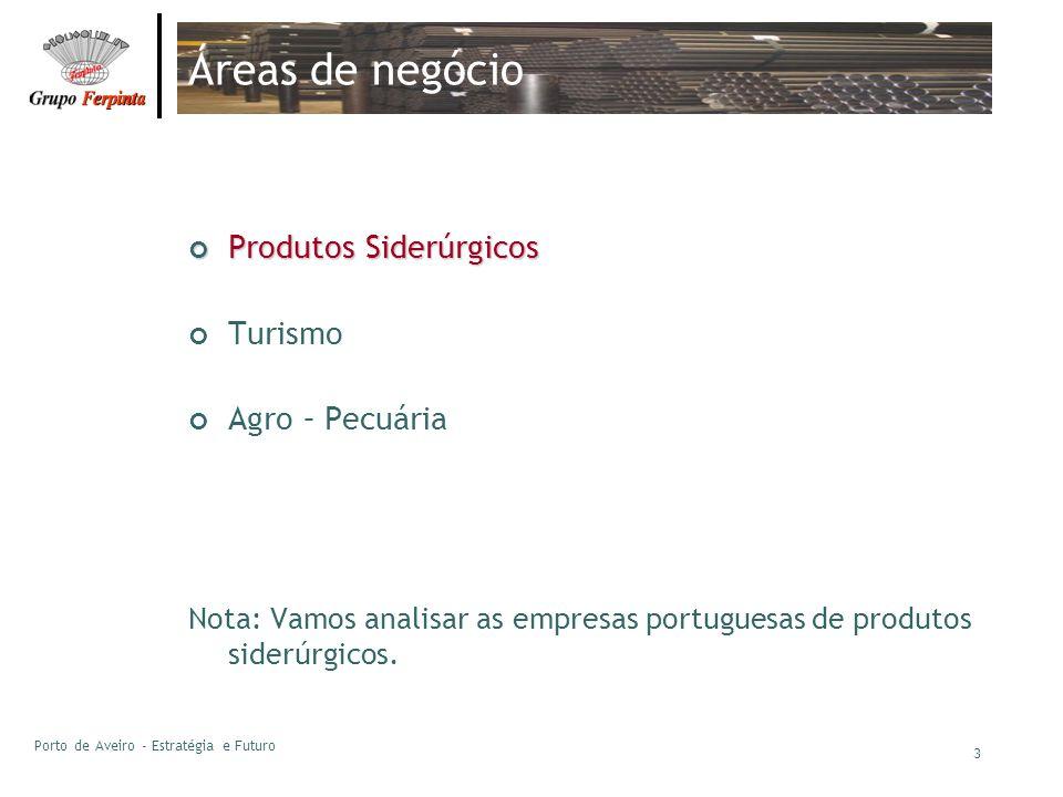 Porto de Aveiro - Estratégia e Futuro