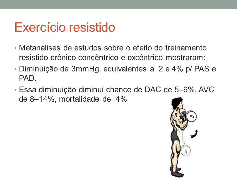Exercício resistido Metanálises de estudos sobre o efeito do treinamento resistido crônico concêntrico e excêntrico mostraram: