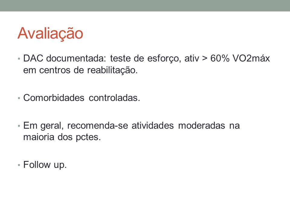 Avaliação DAC documentada: teste de esforço, ativ > 60% VO2máx em centros de reabilitação. Comorbidades controladas.