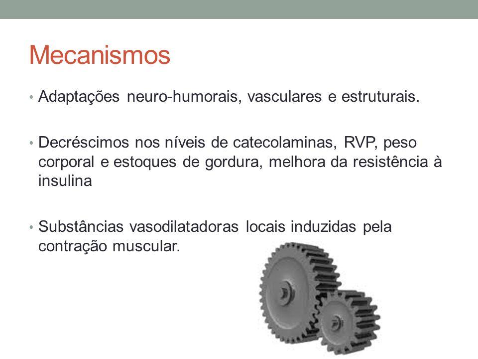 Mecanismos Adaptações neuro-humorais, vasculares e estruturais.