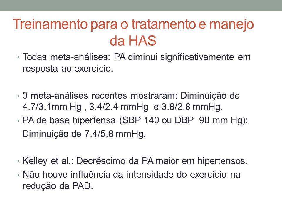 Treinamento para o tratamento e manejo da HAS