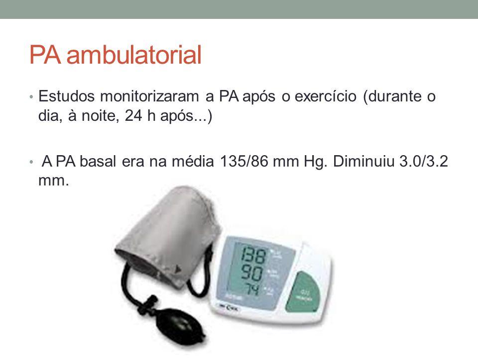 PA ambulatorial Estudos monitorizaram a PA após o exercício (durante o dia, à noite, 24 h após...)