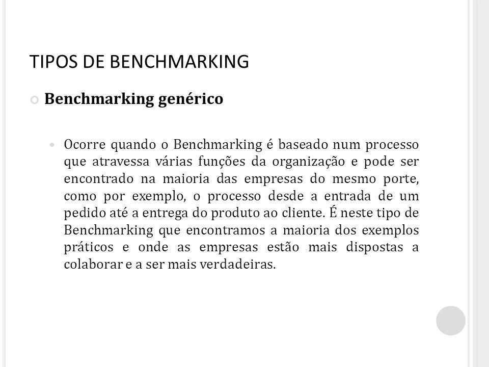 TIPOS DE BENCHMARKING Benchmarking genérico