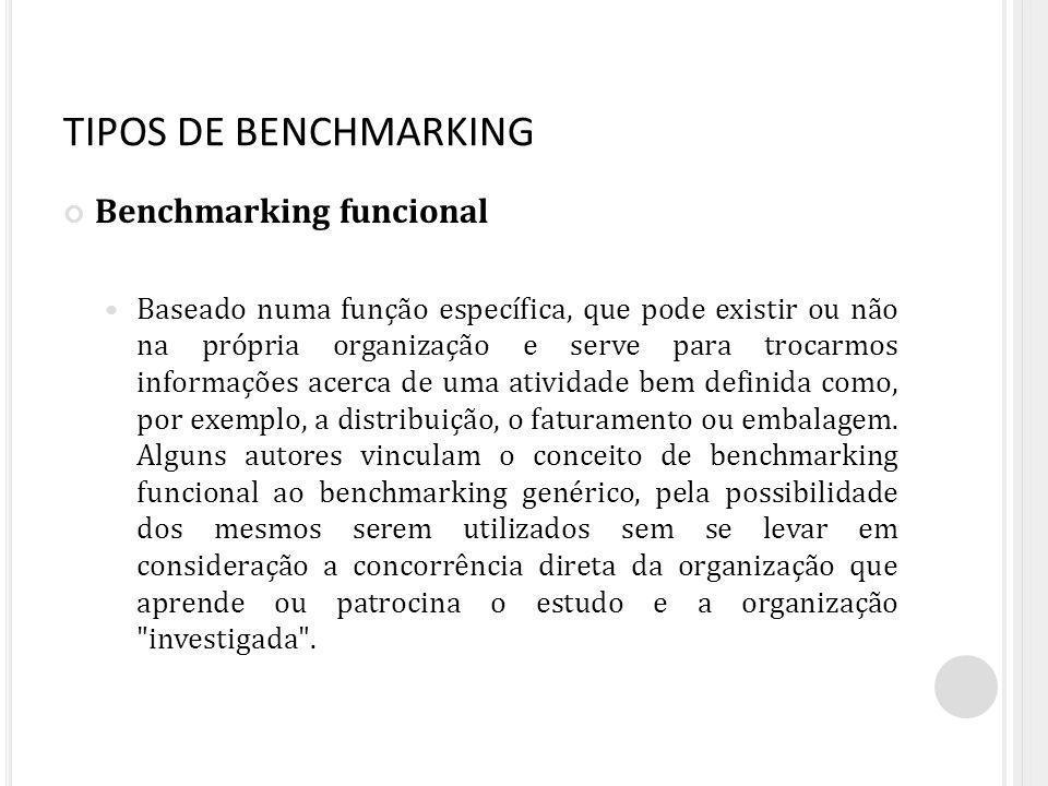 TIPOS DE BENCHMARKING Benchmarking funcional
