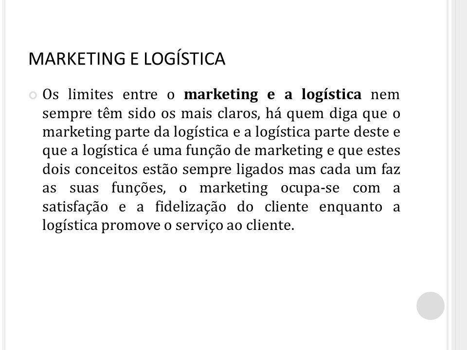 MARKETING E LOGÍSTICA