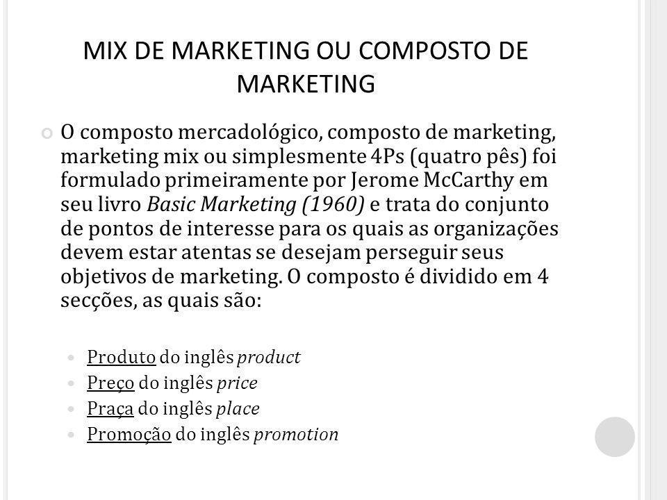 MIX DE MARKETING OU COMPOSTO DE MARKETING