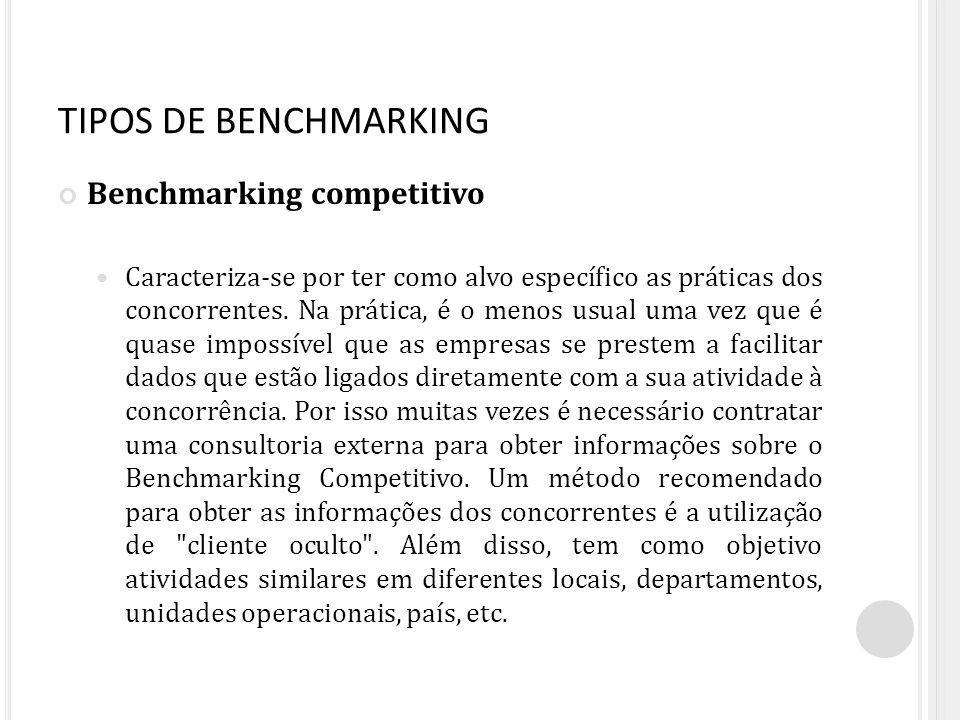 TIPOS DE BENCHMARKING Benchmarking competitivo
