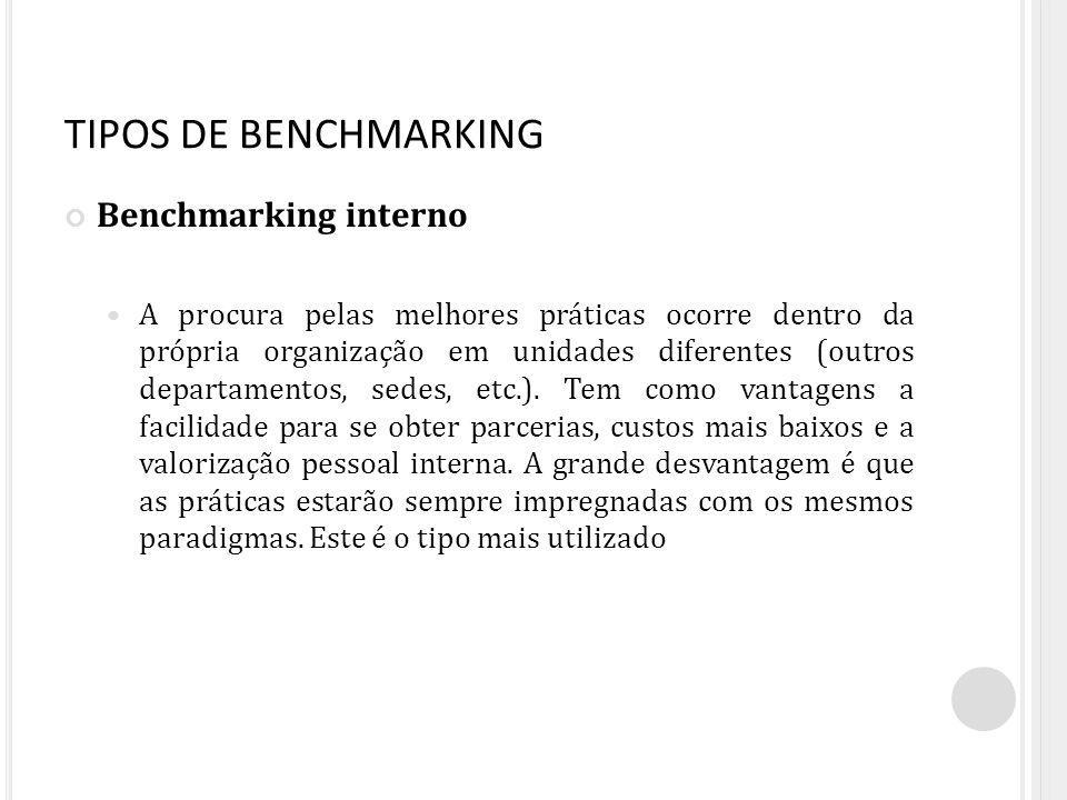 TIPOS DE BENCHMARKING Benchmarking interno
