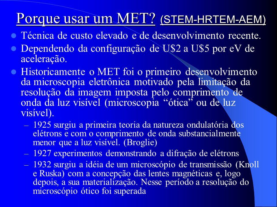 Porque usar um MET (STEM-HRTEM-AEM)