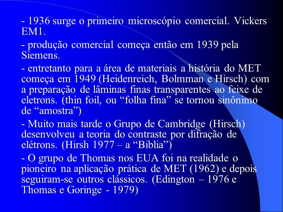 - 1936 surge o primeiro microscópio comercial. Vickers EM1.