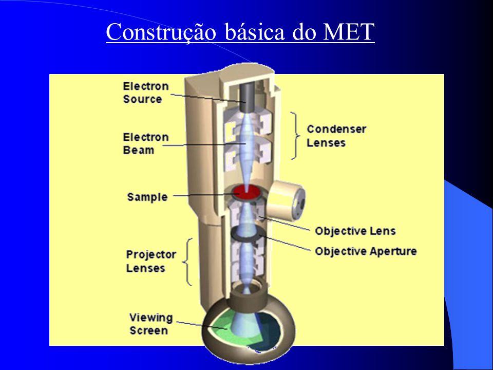 Construção básica do MET