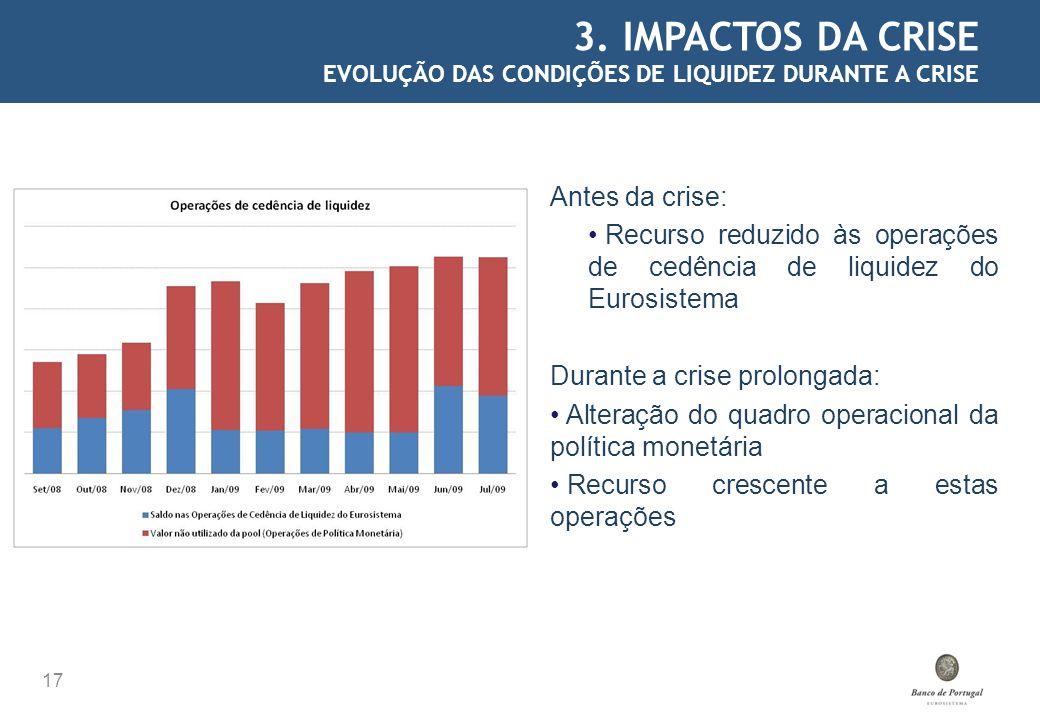3. IMPACTOS DA CRISE Antes da crise: