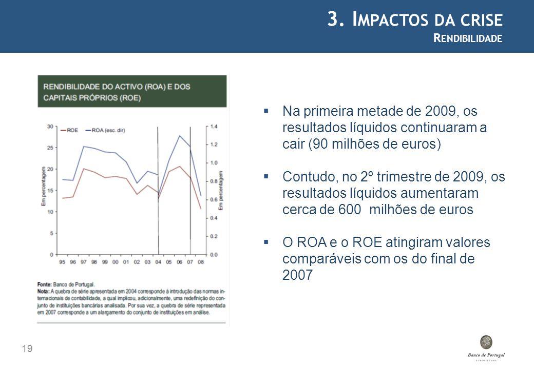 3. Impactos da crise Rendibilidade. Na primeira metade de 2009, os resultados líquidos continuaram a cair (90 milhões de euros)