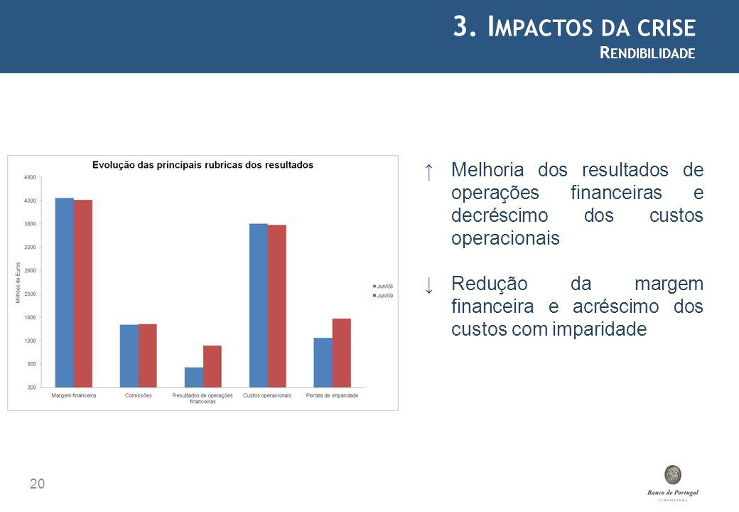 3. Impactos da crise Rendibilidade. Melhoria dos resultados de operações financeiras e decréscimo dos custos operacionais.
