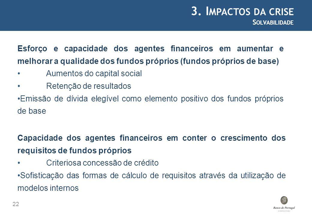3. Impactos da crise Solvabilidade.
