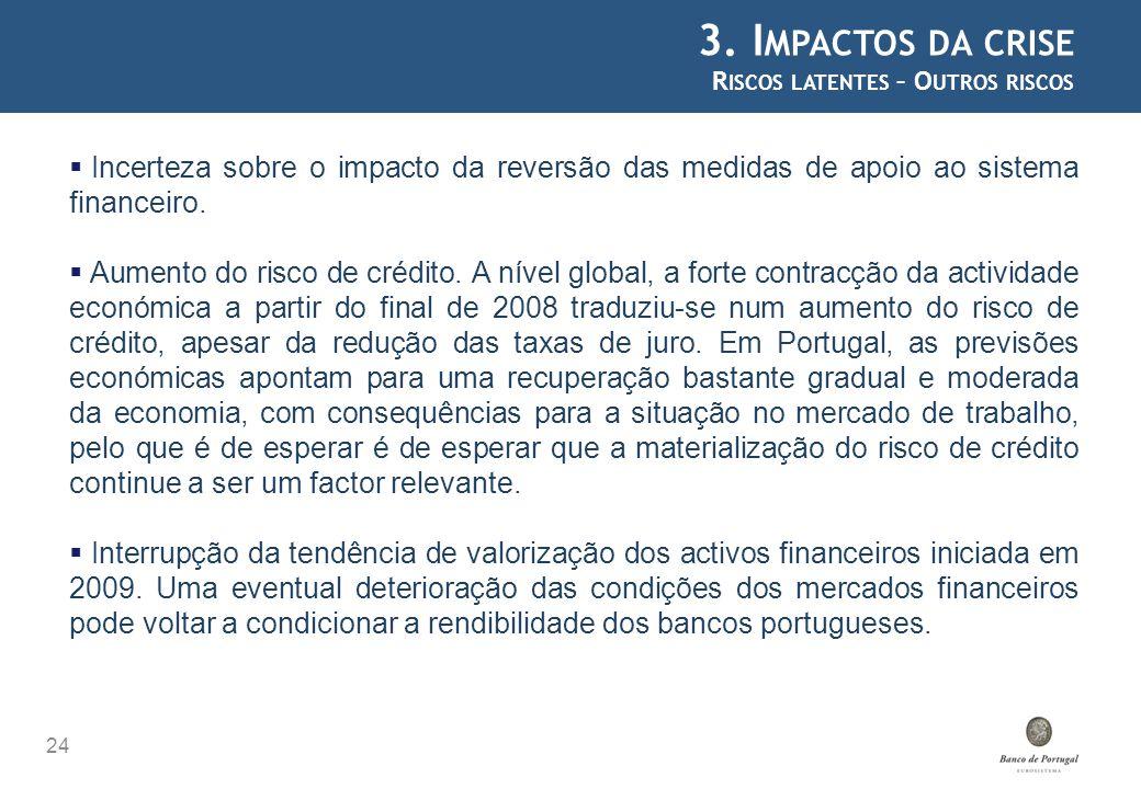3. Impactos da crise Riscos latentes – Outros riscos. Incerteza sobre o impacto da reversão das medidas de apoio ao sistema financeiro.