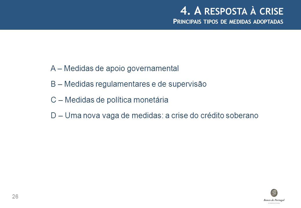 4. A resposta à crise A – Medidas de apoio governamental