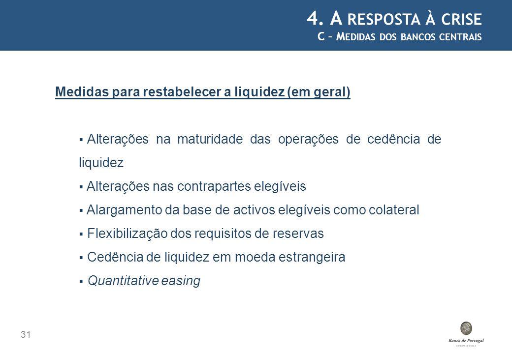 4. A resposta à crise Medidas para restabelecer a liquidez (em geral)