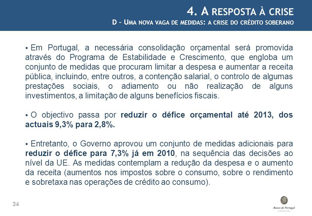 4. A resposta à crise D – Uma nova vaga de medidas: a crise do crédito soberano.