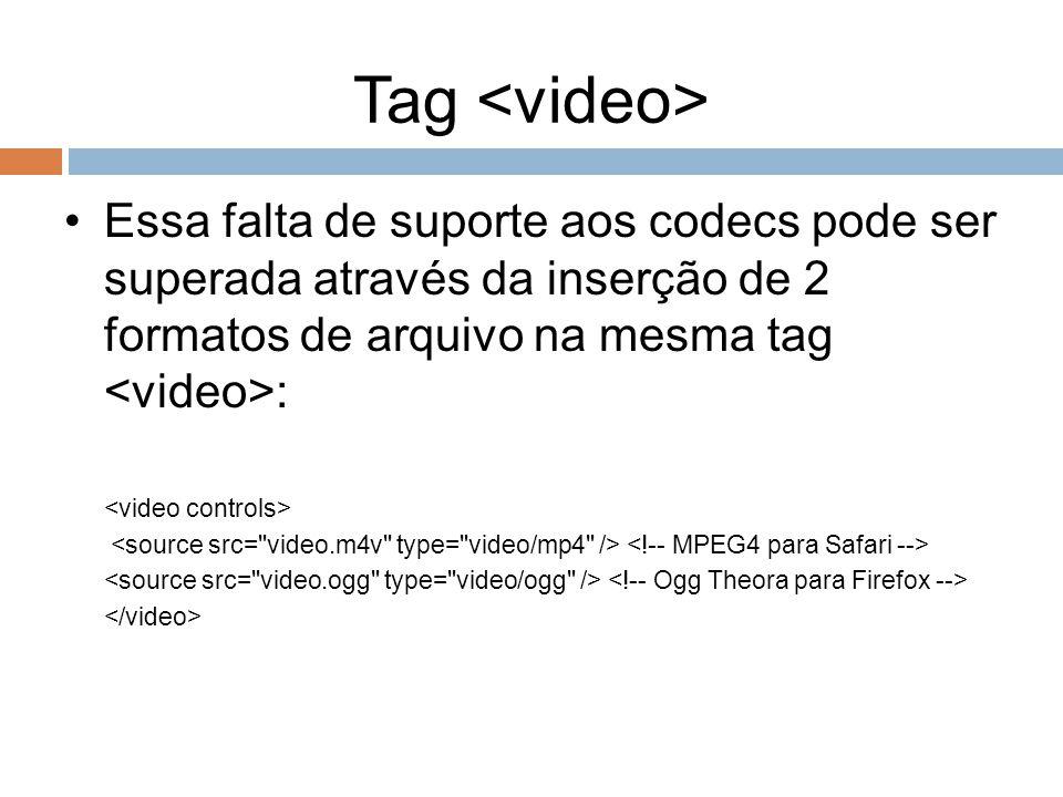 Tag <video> Essa falta de suporte aos codecs pode ser superada através da inserção de 2 formatos de arquivo na mesma tag <video>: