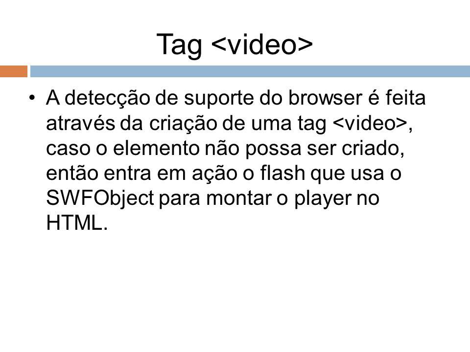 Tag <video>