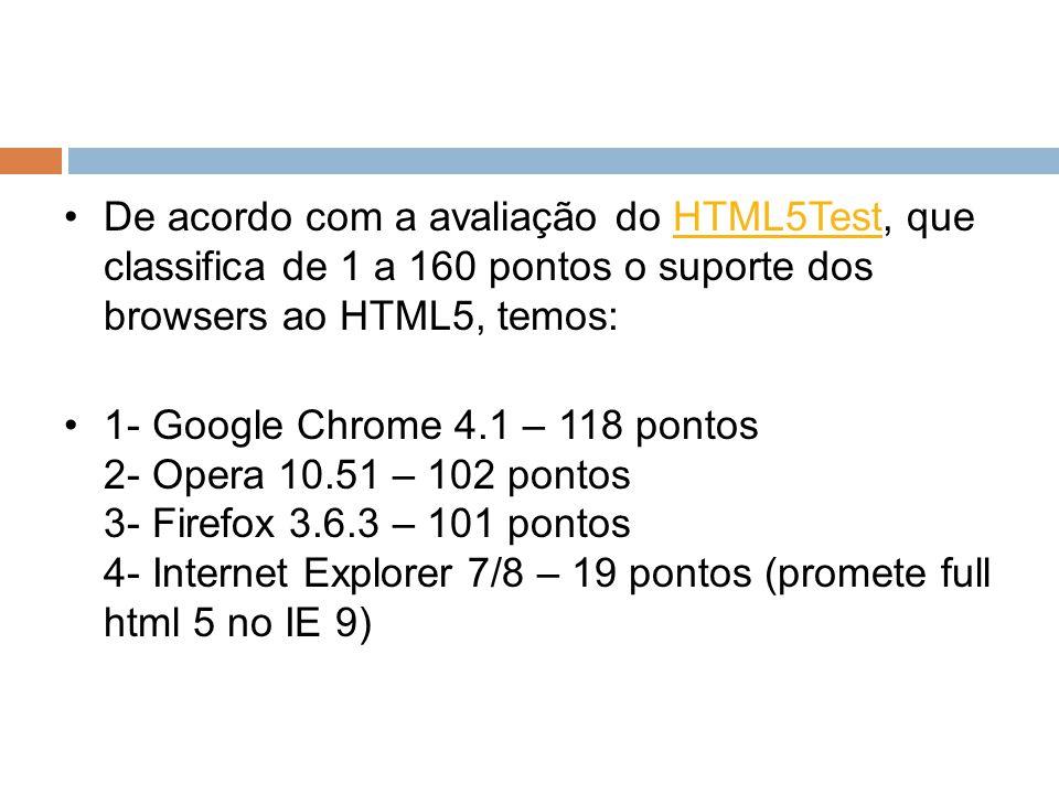 De acordo com a avaliação do HTML5Test, que classifica de 1 a 160 pontos o suporte dos browsers ao HTML5, temos: