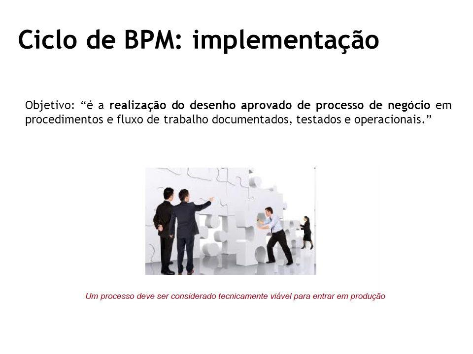 Ciclo de BPM: implementação