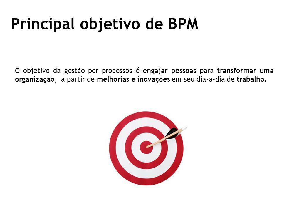 Principal objetivo de BPM