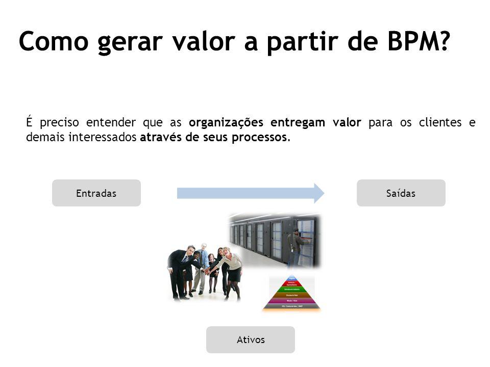 Como gerar valor a partir de BPM