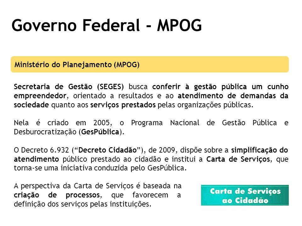 Governo Federal - MPOG Ministério do Planejamento (MPOG)