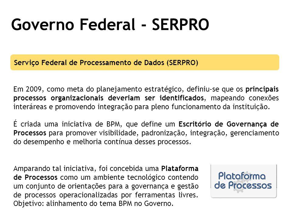 Governo Federal - SERPRO