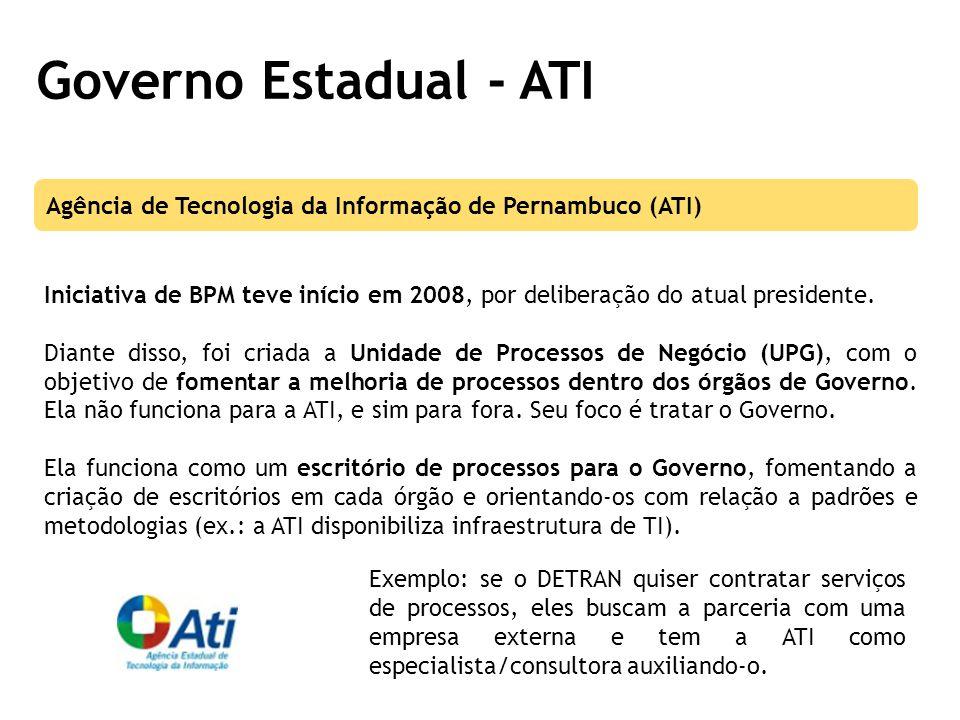 Governo Estadual - ATI Agência de Tecnologia da Informação de Pernambuco (ATI)