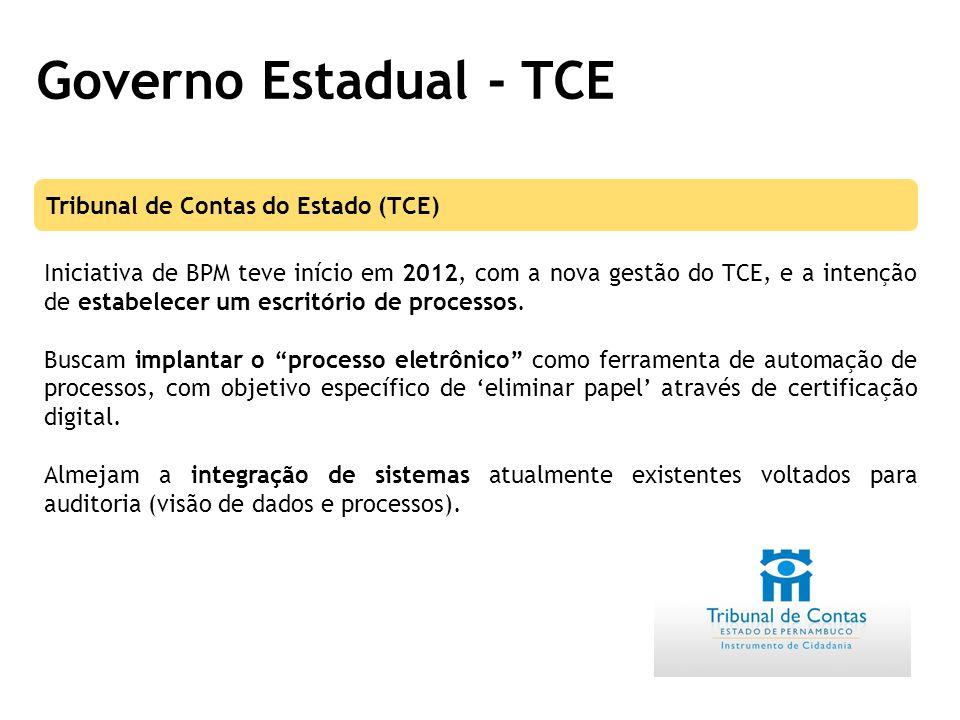 Governo Estadual - TCE Tribunal de Contas do Estado (TCE)