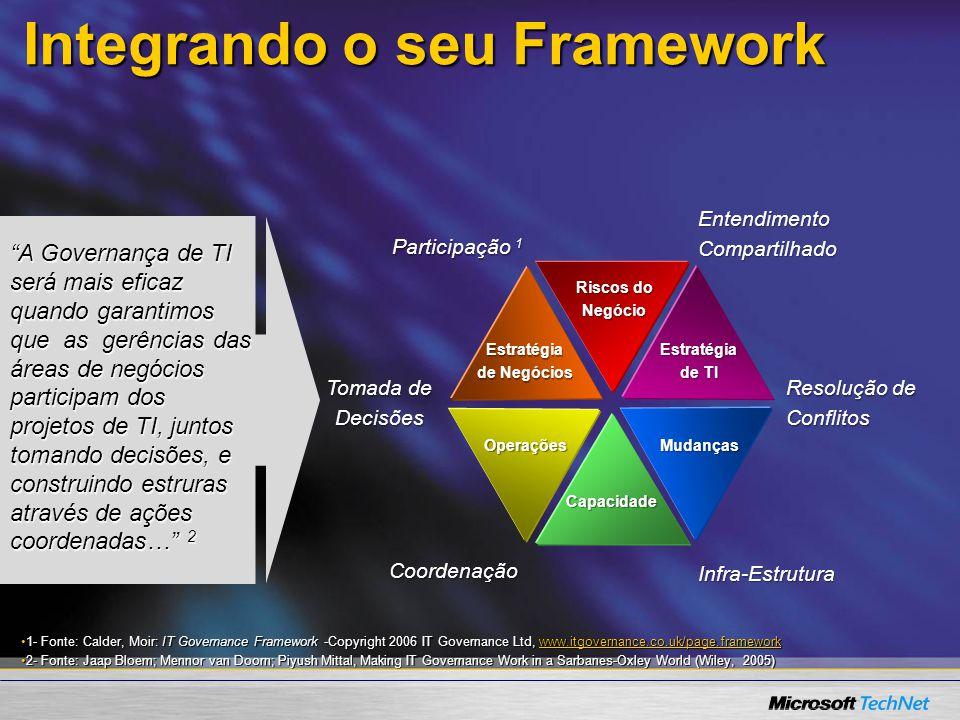 Integrando o seu Framework