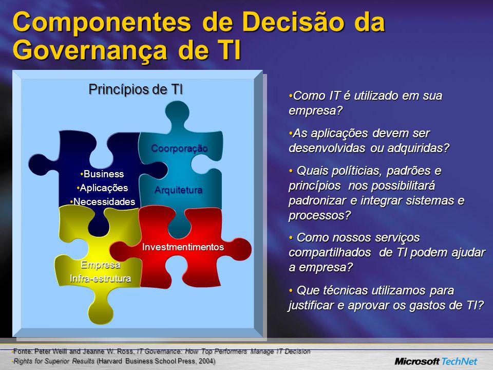 Componentes de Decisão da Governança de TI