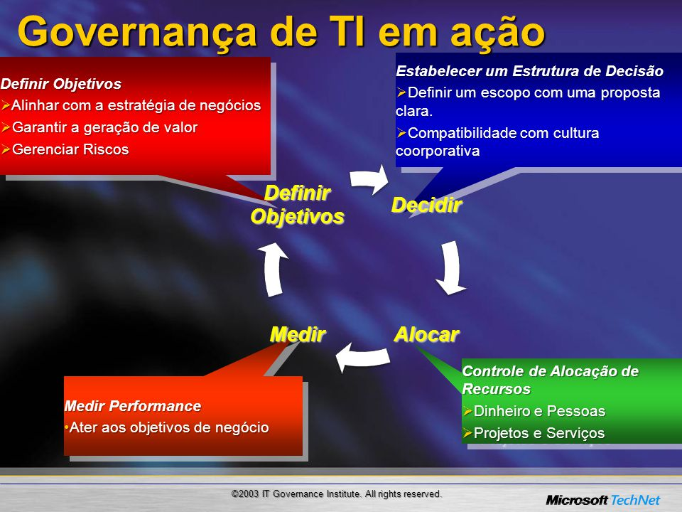 Governança de TI em ação