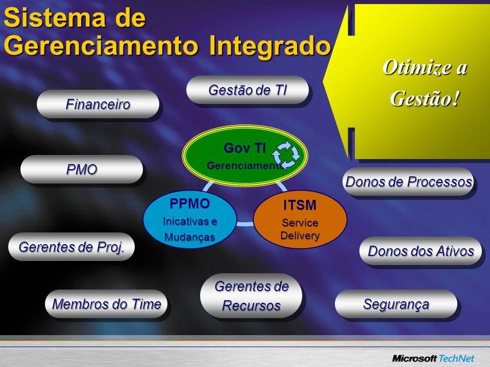 Sistema de Gerenciamento Integrado