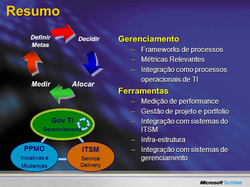 Resumo Gerenciamento Ferramentas Medir Alocar Frameworks de processos