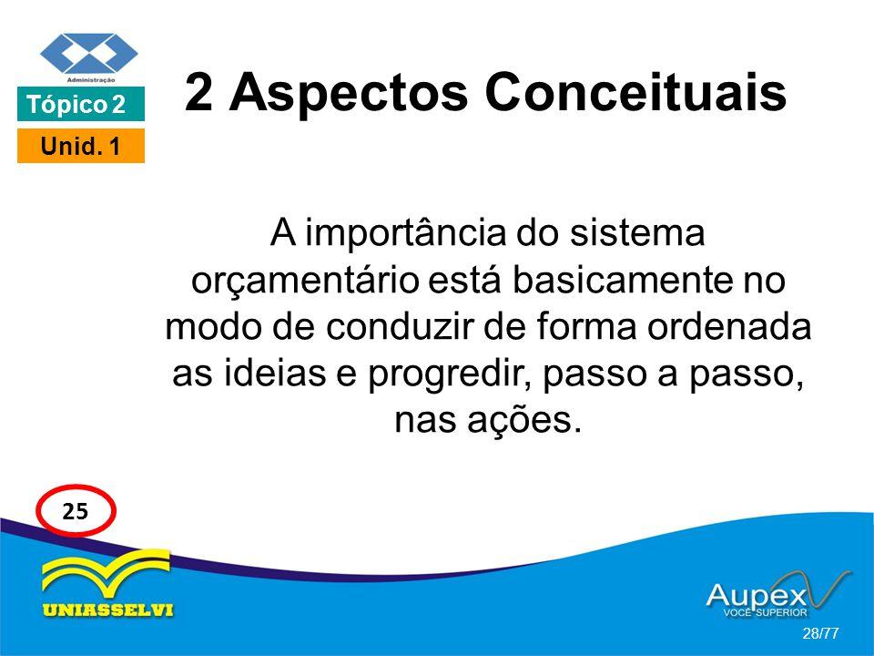 2 Aspectos Conceituais Tópico 2. Unid. 1.