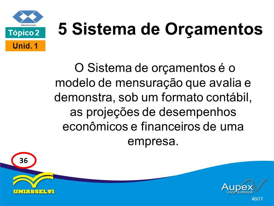 5 Sistema de Orçamentos Tópico 2. Unid. 1.
